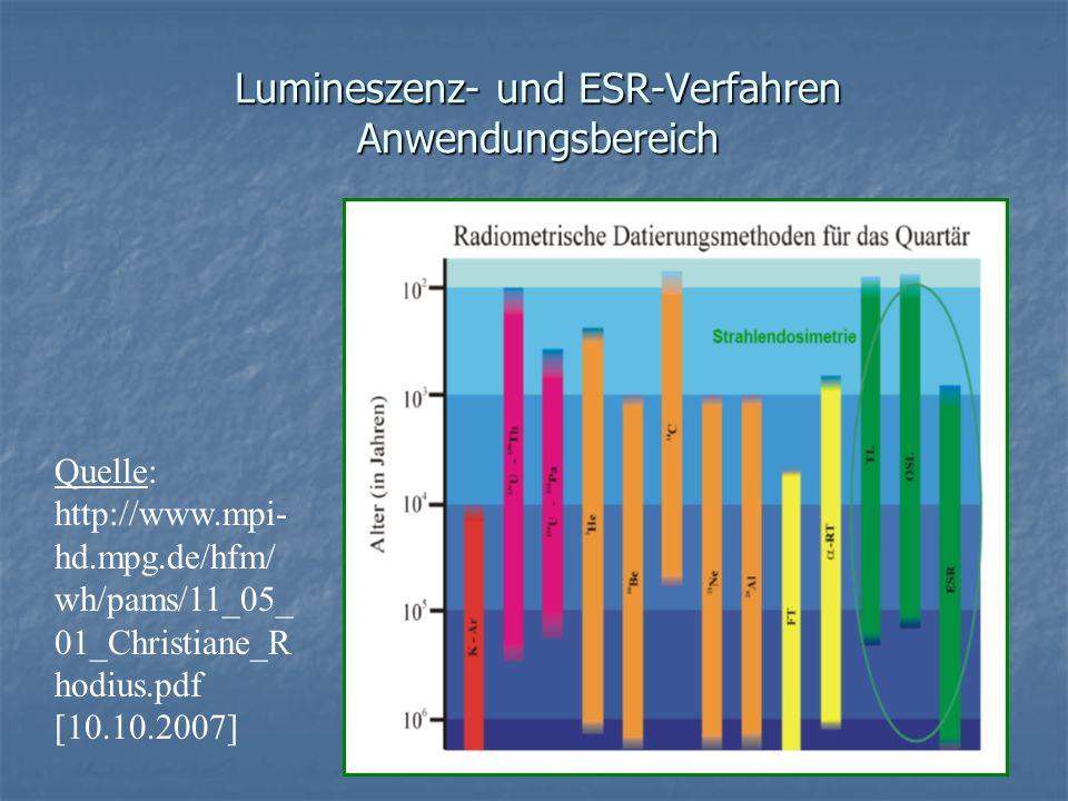 Lumineszenz – im Detail Kaltes Leuchten, einmalige Lichtemission zusätzlich zur Planckschen Strahlung (nicht zerstörungsfreie Messung!) Kaltes Leuchten, einmalige Lichtemission zusätzlich zur Planckschen Strahlung (nicht zerstörungsfreie Messung!) Je nach Stimulation: TL, OSL, IRSL Je nach Stimulation: TL, OSL, IRSL Radiofluoreszenz (RF) zerstörungsfrei Radiofluoreszenz (RF) zerstörungsfrei