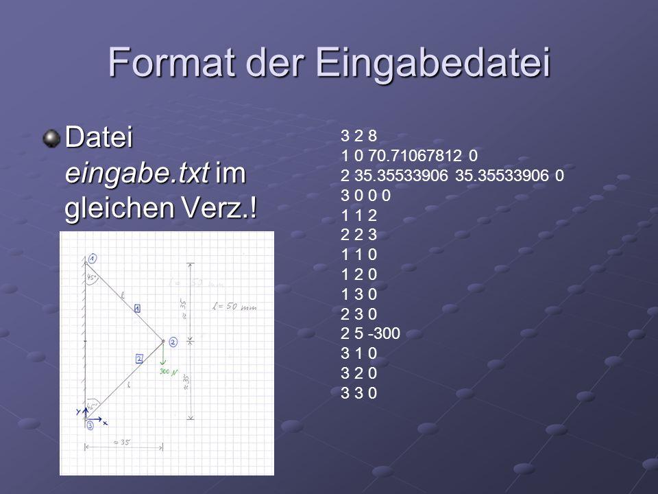 Format der Eingabedatei Datei eingabe.txt im gleichen Verz..