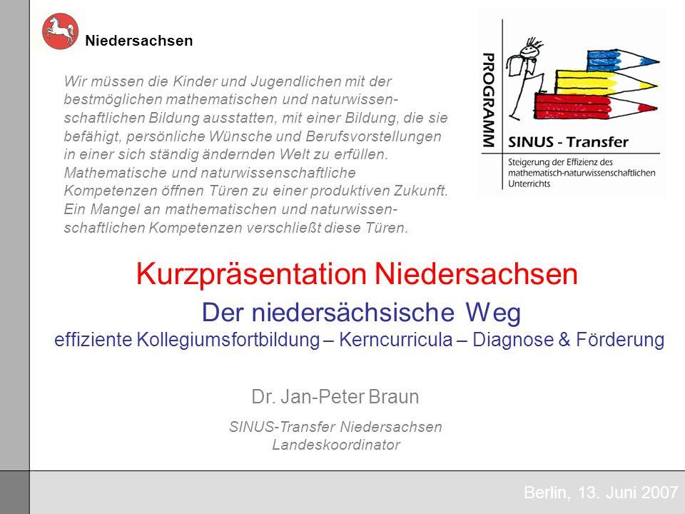 www.sinus-niedersachsen.de Niedersachsen 8/03 12/03 3/04 11/04 12/04 4/05 6/05 7/05 8/05 Jahr Systematische Analyse von SINUS-Transfer in den beteiligten Bundesländern Entwicklung einer Konzeption für SINUS-Transfer II Nds.