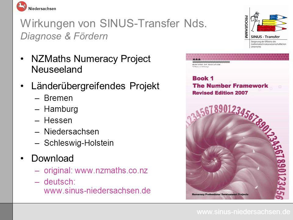 www.sinus-niedersachsen.de Niedersachsen Wirkungen von SINUS-Transfer Nds.