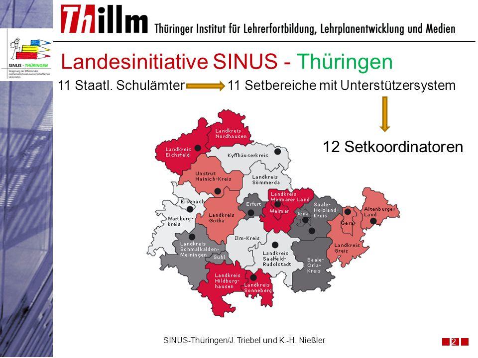 Landesinitiative SINUS - Thüringen 2 SINUS-Thüringen/J. Triebel und K.-H. Nießler 11 Staatl. Schulämter 11 Setbereiche mit Unterstützersystem 12 Setko