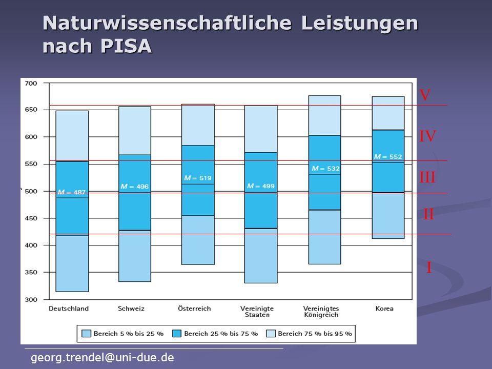 georg.trendel@uni-due.de Kompetenzstufen nach PISA Stufe V: Konzeptuelles und prozedurales Verständnis auf hohem Niveau Analysieren, erklären und komm