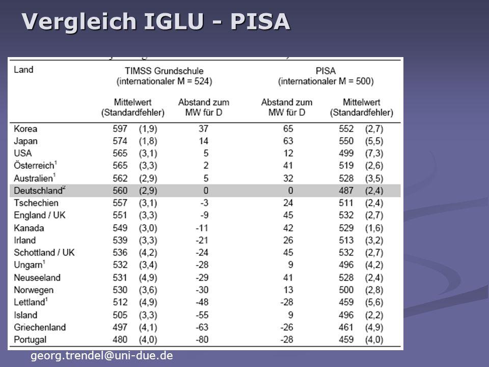 IGLU-Ergebnisse