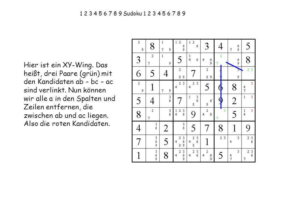 1 2 3 4 5 6 7 8 9 Sudoku 1 2 3 4 5 6 7 8 9 Hier ist ein XY-Wing. Das heißt, drei Paare (grün) mit den Kandidaten ab – bc – ac sind verlinkt. Nun könne