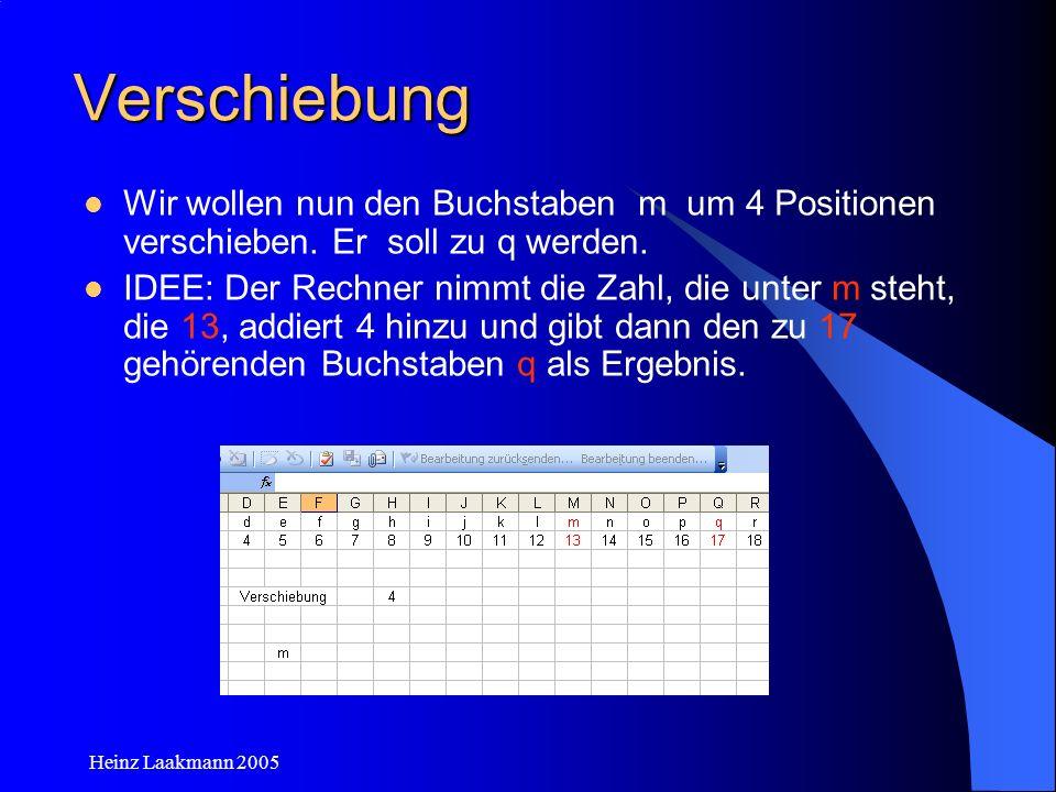 Heinz Laakmann 2005 Verschiebung Wir wollen nun den Buchstaben m um 4 Positionen verschieben. Er soll zu q werden. IDEE: Der Rechner nimmt die Zahl, d