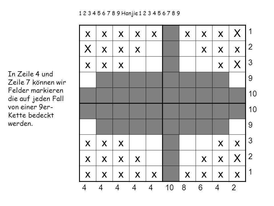 1 2 3 4 5 6 7 8 9 Hanjie 1 2 3 4 5 6 7 8 9 xxxxxxxxX 1 Xxxxxxx 2 xxxxX 3 9 10 9 xxxxx 3 xxxxxxX 2 xxxxxxxxx 1 44444 8642 In Zeile 4 und Zeile 7 können wir Felder markieren die auf jeden Fall von einer 9er- Kette bedeckt werden.