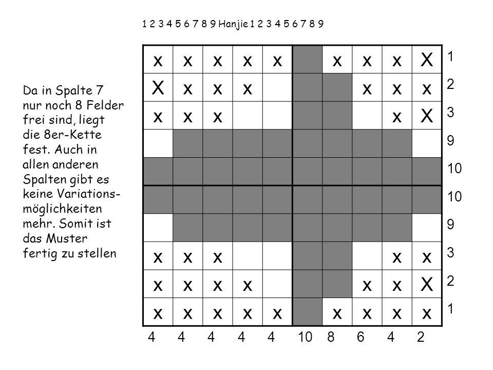 1 2 3 4 5 6 7 8 9 Hanjie 1 2 3 4 5 6 7 8 9 xxxxxxxxX 1 Xxxxxxx 2 xxxxX 3 9 10 9 xxxxx 3 xxxxxxX 2 xxxxxxxxx 1 44444 8642 Da in Spalte 7 nur noch 8 Felder frei sind, liegt die 8er-Kette fest.
