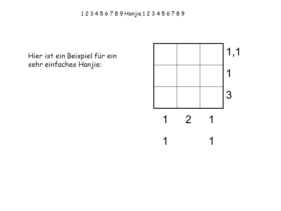 1 2 3 4 5 6 7 8 9 Hanjie 1 2 3 4 5 6 7 8 9 XXXXXXXXX 1 XXXXXXXX 2 XXXXXXX 3 X 9 10 X 9 XXXXXXX 3 XXXXXXXX 2 XXXXXXXXX 1 44444 8642 Schon ist das erste Hanjie fertig!