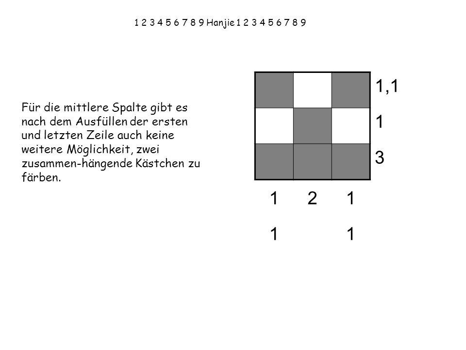 1 2 3 4 5 6 7 8 9 Hanjie 1 2 3 4 5 6 7 8 9 Für die mittlere Spalte gibt es nach dem Ausfüllen der ersten und letzten Zeile auch keine weitere Möglichkeit, zwei zusammen-hängende Kästchen zu färben.