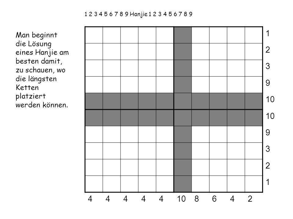 1 2 3 4 5 6 7 8 9 Hanjie 1 2 3 4 5 6 7 8 9 xxxxxxxxX 1 Xxxxxxx 2 xxxxX 3 9 10 9 xxxxx 3 xxxxxxX 2 xxxxxxxxx 1 44444 8642 Nun kann man in verschiedenen Zeilen Felder markieren, die nicht mehr ausgefüllt werden dürfen.