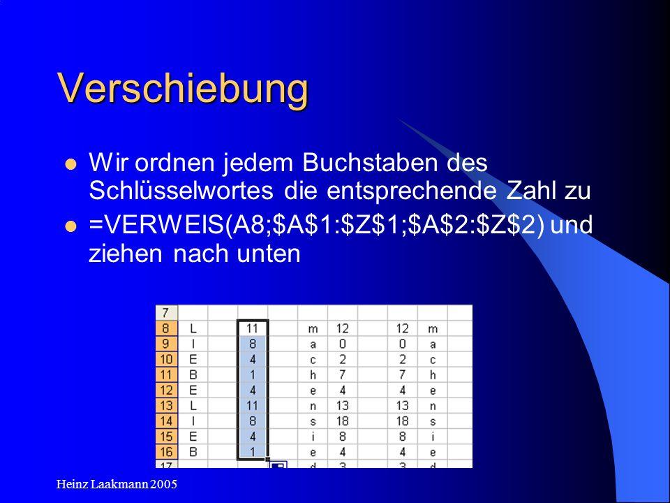 Heinz Laakmann 2005 Verschiebung Wir ordnen jedem Buchstaben des Schlüsselwortes die entsprechende Zahl zu =VERWEIS(A8;$A$1:$Z$1;$A$2:$Z$2) und ziehen