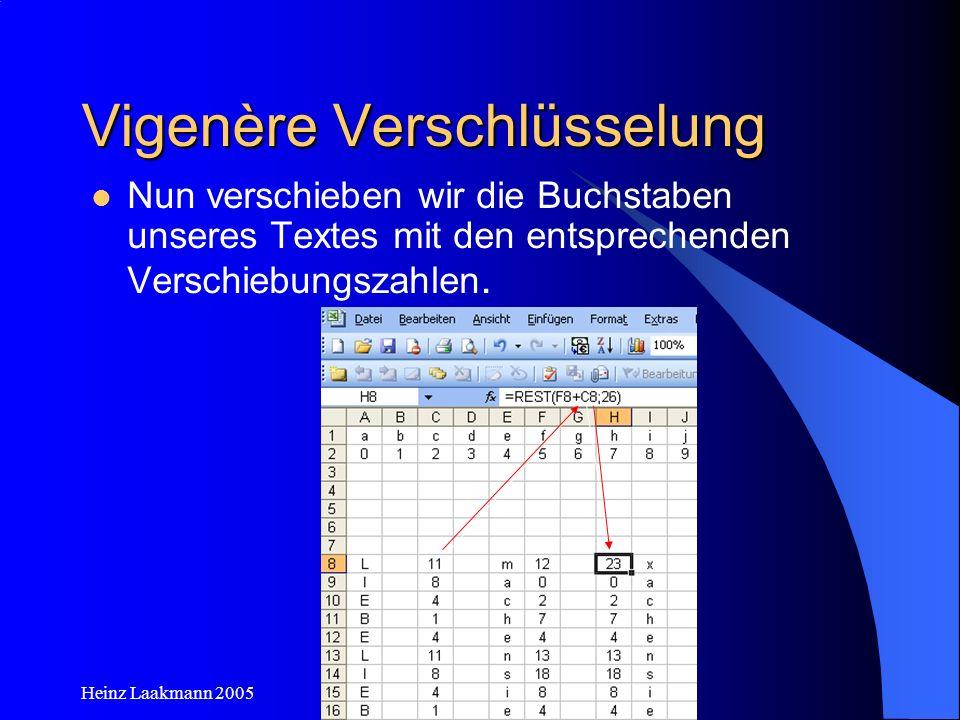 Heinz Laakmann 2005 Vigenère Verschlüsselung Nun verschieben wir die Buchstaben unseres Textes mit den entsprechenden Verschiebungszahlen.