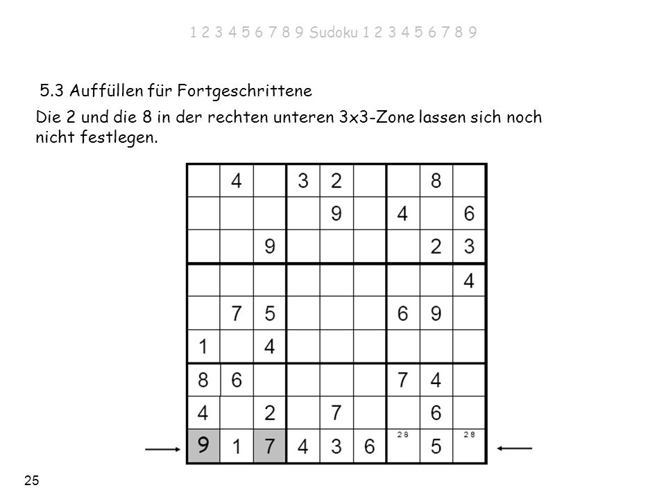 25 5.3 Auffüllen für Fortgeschrittene Die 2 und die 8 in der rechten unteren 3x3-Zone lassen sich noch nicht festlegen. 1 2 3 4 5 6 7 8 9 Sudoku 1 2 3