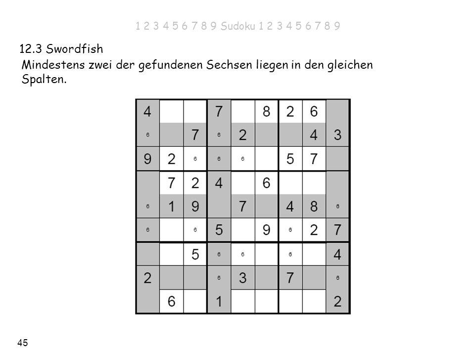 45 12.3 Swordfish Mindestens zwei der gefundenen Sechsen liegen in den gleichen Spalten. 1 2 3 4 5 6 7 8 9 Sudoku 1 2 3 4 5 6 7 8 9