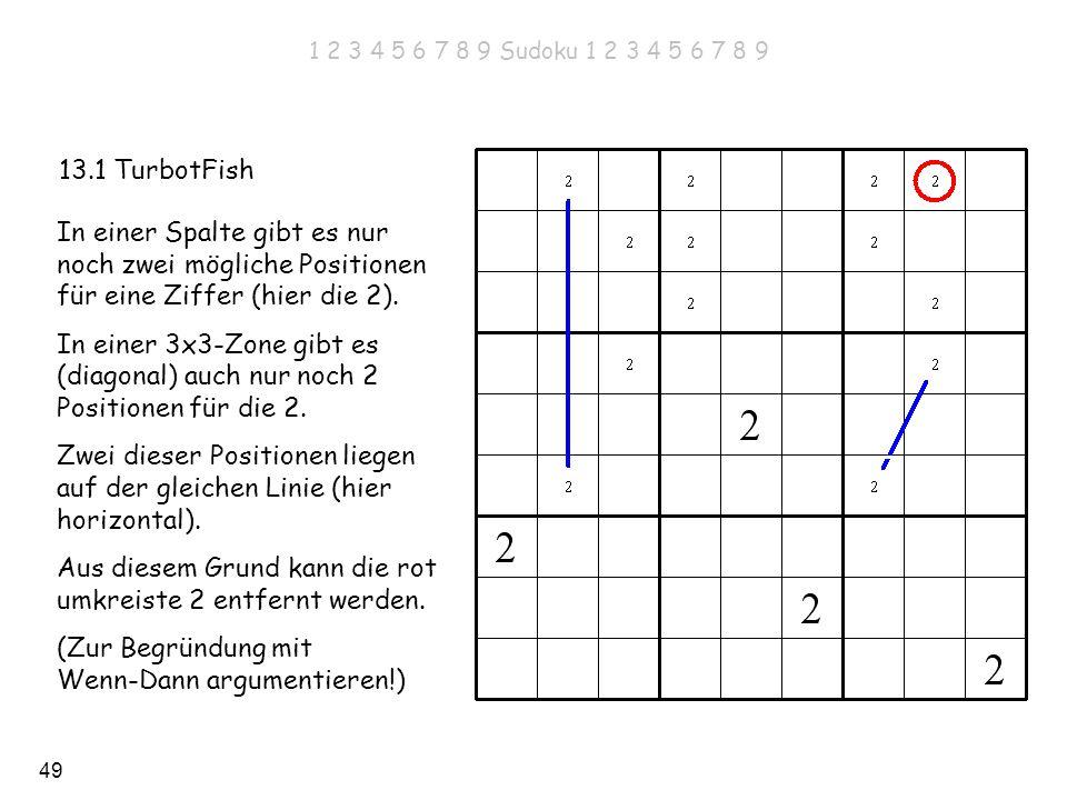 49 13.1 TurbotFish In einer Spalte gibt es nur noch zwei mögliche Positionen für eine Ziffer (hier die 2). In einer 3x3-Zone gibt es (diagonal) auch n