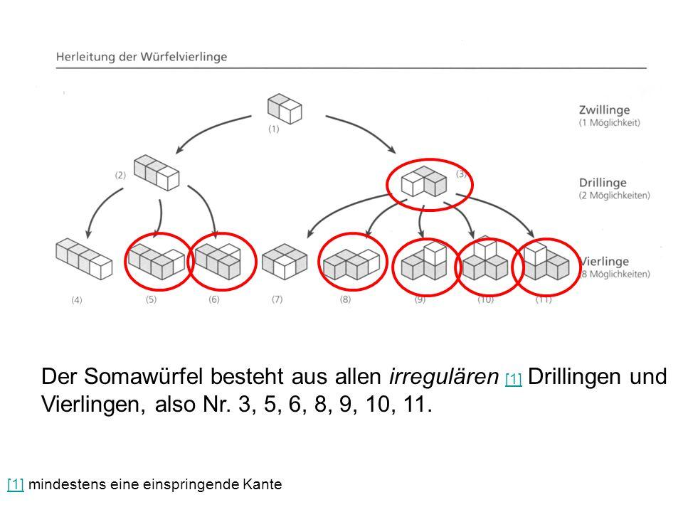 Der Somawürfel besteht aus allen irregulären [1] Drillingen und Vierlingen, also Nr.