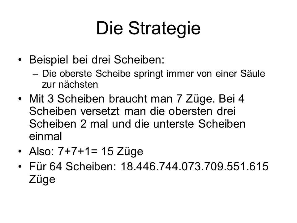 Die Strategie Beispiel bei drei Scheiben: –Die oberste Scheibe springt immer von einer Säule zur nächsten Mit 3 Scheiben braucht man 7 Züge. Bei 4 Sch