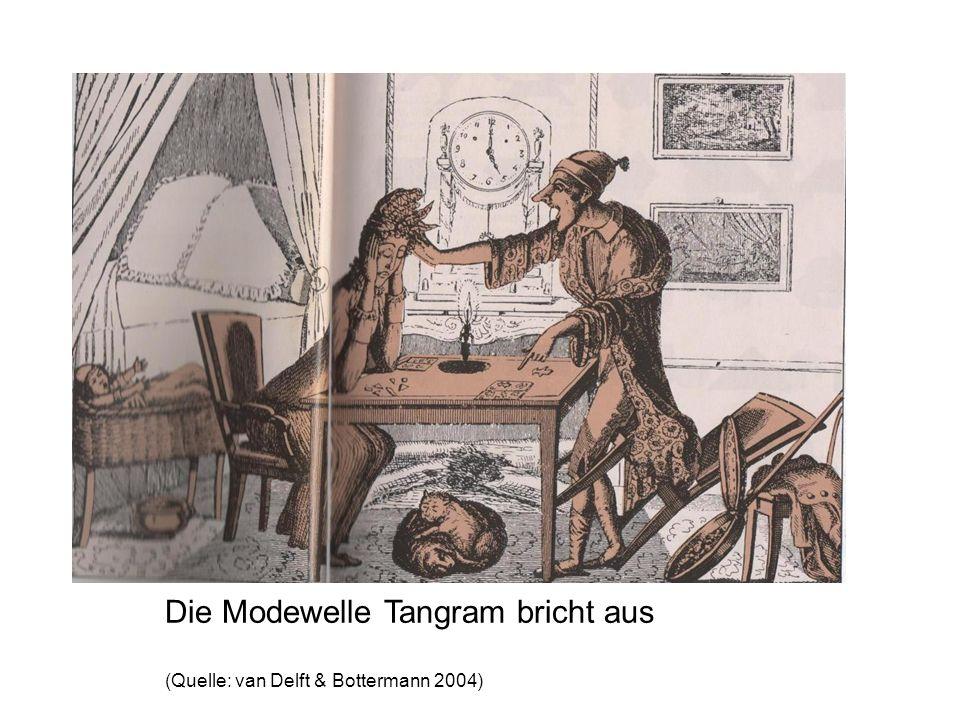 Die Modewelle Tangram bricht aus (Quelle: van Delft & Bottermann 2004)