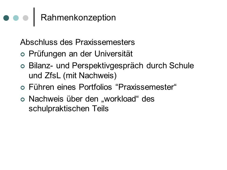 Rahmenkonzeption Abschluss des Praxissemesters Prüfungen an der Universität Bilanz- und Perspektivgespräch durch Schule und ZfsL (mit Nachweis) Führen