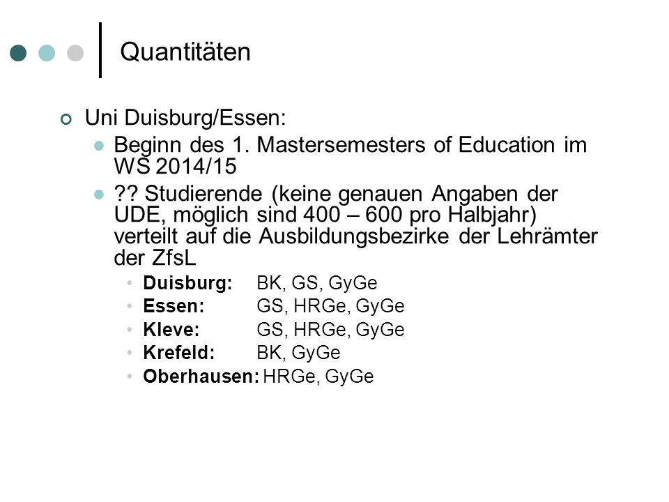 Quantitäten Uni Duisburg/Essen: Beginn des 1. Mastersemesters of Education im WS 2014/15 ?? Studierende (keine genauen Angaben der UDE, möglich sind 4