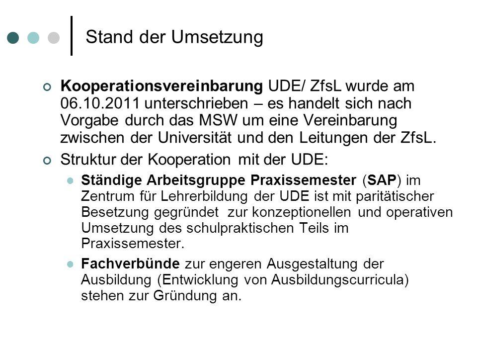 Stand der Umsetzung Kooperationsvereinbarung UDE/ ZfsL wurde am 06.10.2011 unterschrieben – es handelt sich nach Vorgabe durch das MSW um eine Vereinb