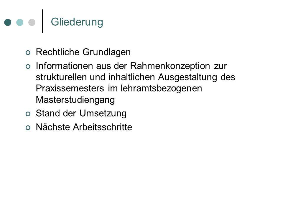 Gliederung Rechtliche Grundlagen Informationen aus der Rahmenkonzeption zur strukturellen und inhaltlichen Ausgestaltung des Praxissemesters im lehram