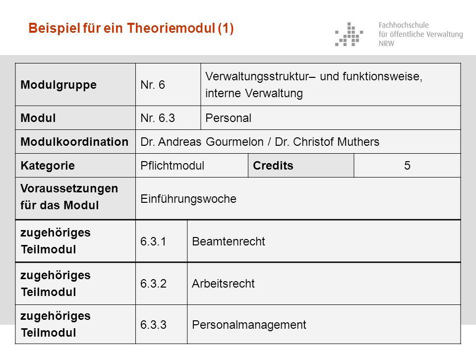 Beispiel für ein Theoriemodul (1) ModulgruppeNr. 6 Verwaltungsstruktur– und funktionsweise, interne Verwaltung ModulNr. 6.3Personal ModulkoordinationD