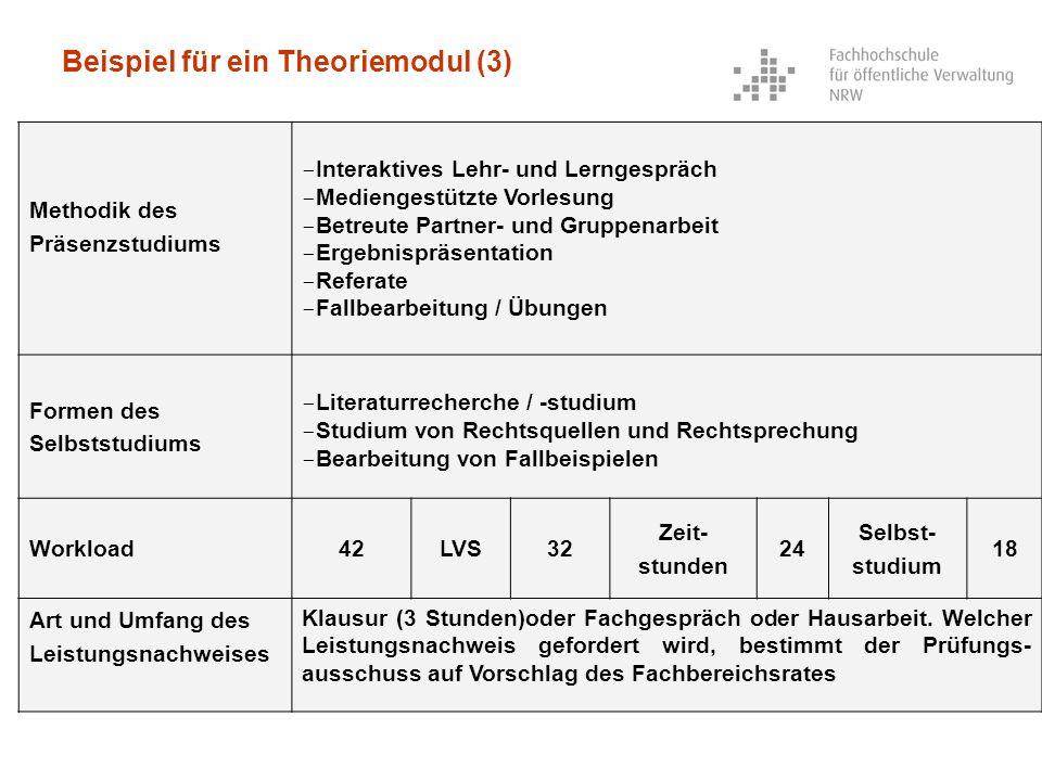 Beispiel für ein Theoriemodul (3) Methodik des Präsenzstudiums - Interaktives Lehr- und Lerngespräch - Mediengestützte Vorlesung - Betreute Partner- u