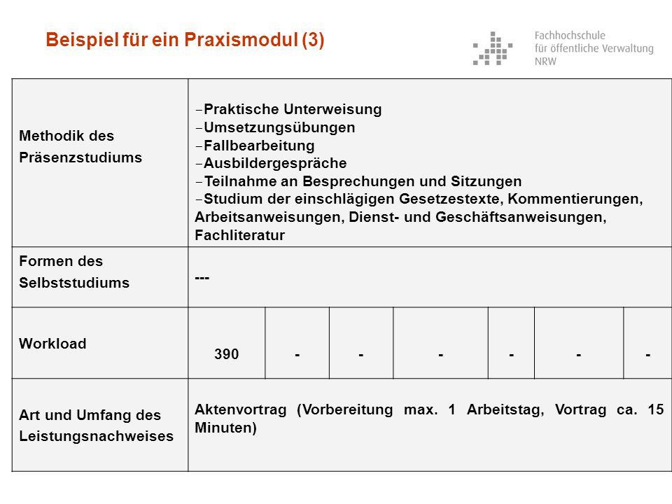 Beispiel für ein Praxismodul (3) Methodik des Präsenzstudiums - Praktische Unterweisung - Umsetzungsübungen - Fallbearbeitung - Ausbildergespräche - T
