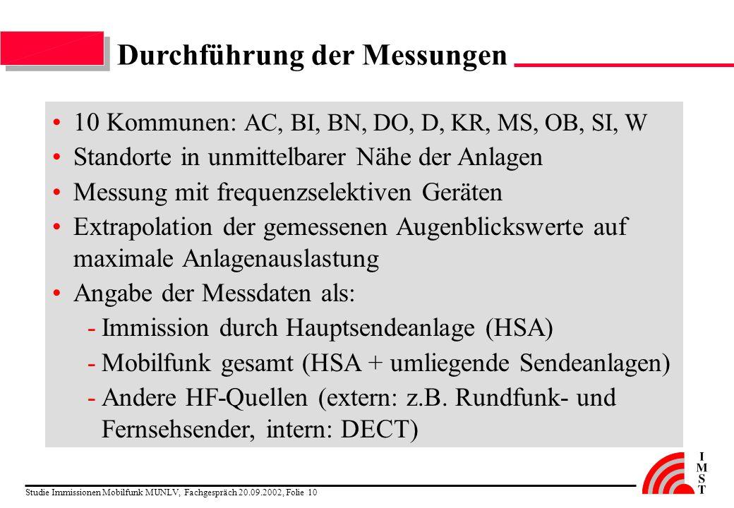 Studie Immissionen Mobilfunk MUNLV, Fachgespräch 20.09.2002, Folie 10 Durchführung der Messungen 10 Kommunen: AC, BI, BN, DO, D, KR, MS, OB, SI, W Sta