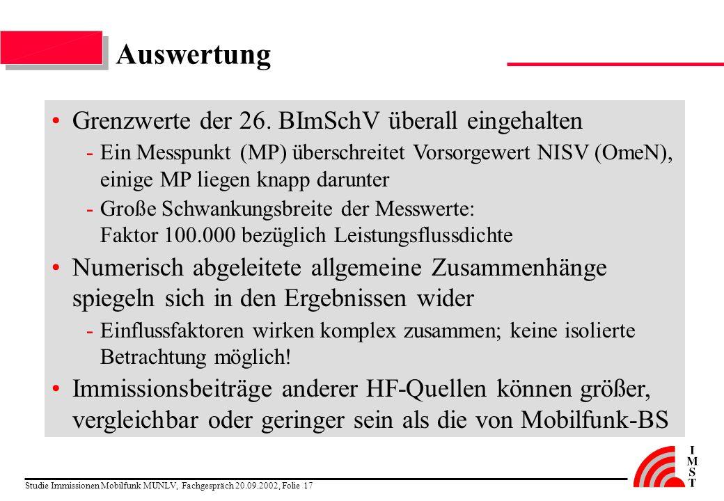 Studie Immissionen Mobilfunk MUNLV, Fachgespräch 20.09.2002, Folie 17 Auswertung Grenzwerte der 26. BImSchV überall eingehalten -Ein Messpunkt (MP) üb