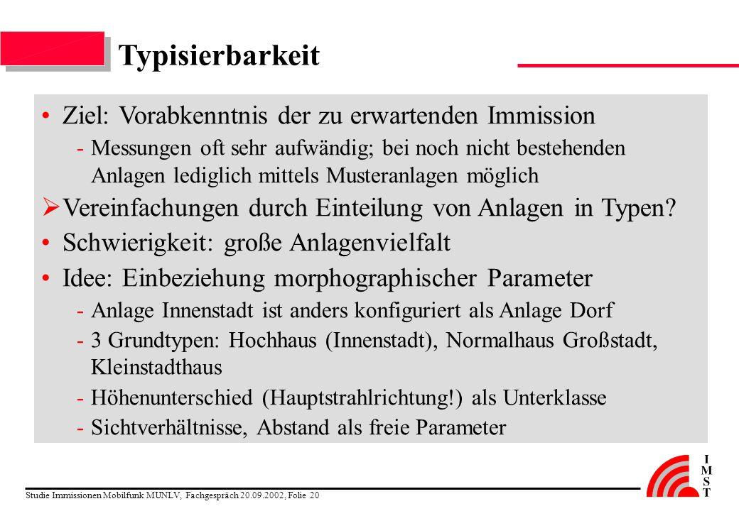 Studie Immissionen Mobilfunk MUNLV, Fachgespräch 20.09.2002, Folie 20 Typisierbarkeit Ziel: Vorabkenntnis der zu erwartenden Immission -Messungen oft