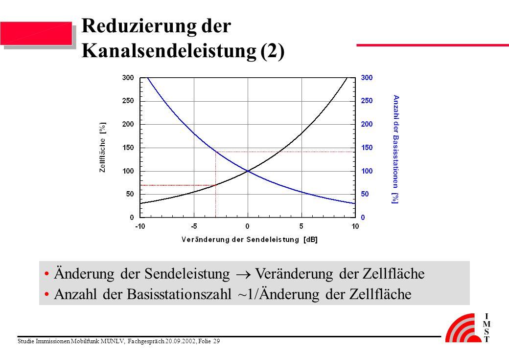 Studie Immissionen Mobilfunk MUNLV, Fachgespräch 20.09.2002, Folie 29 Reduzierung der Kanalsendeleistung (2) Änderung der Sendeleistung Veränderung de