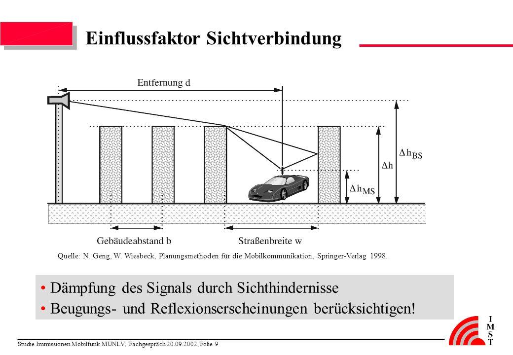 Studie Immissionen Mobilfunk MUNLV, Fachgespräch 20.09.2002, Folie 9 Einflussfaktor Sichtverbindung Quelle: N. Geng, W. Wiesbeck, Planungsmethoden für