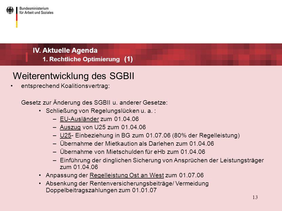 13 IV.Aktuelle Agenda 1.