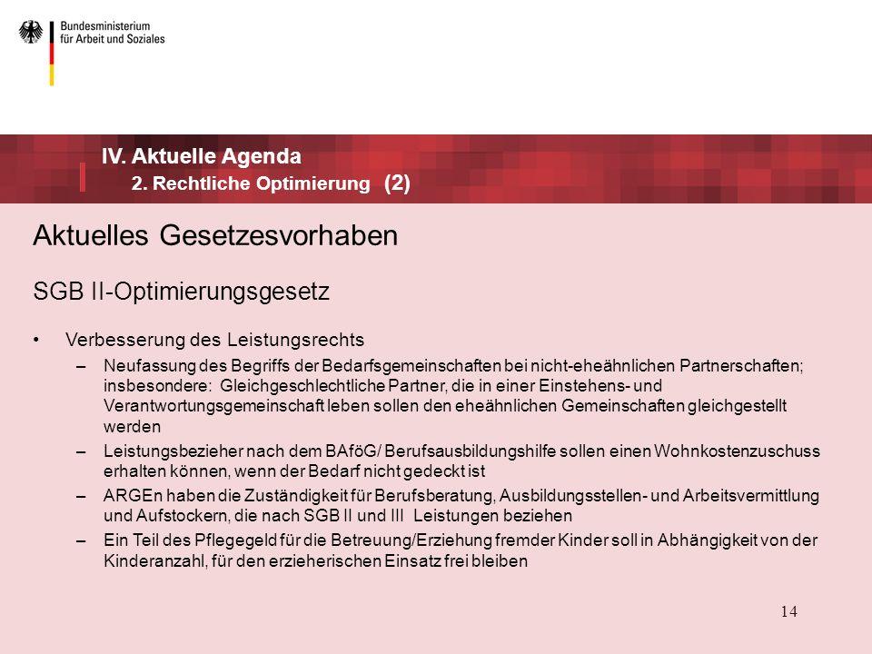 14 IV.Aktuelle Agenda 2.
