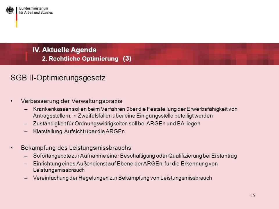 15 IV.Aktuelle Agenda 2.