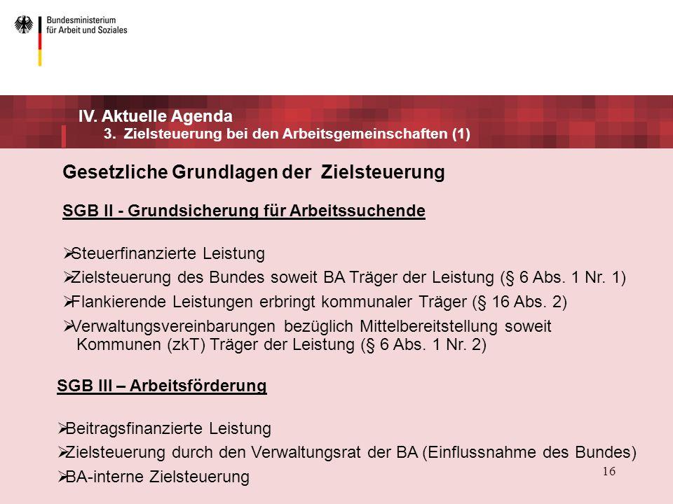16 Gesetzliche Grundlagen der Zielsteuerung SGB II - Grundsicherung für Arbeitssuchende Steuerfinanzierte Leistung Zielsteuerung des Bundes soweit BA Träger der Leistung (§ 6 Abs.