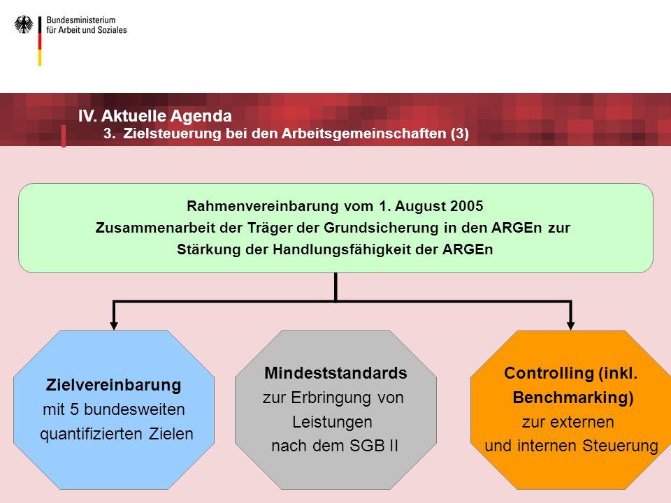 18 Rahmenvereinbarung vom 1.