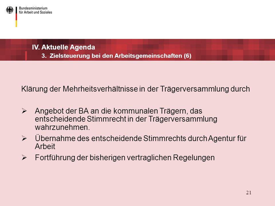 21 Klärung der Mehrheitsverhältnisse in der Trägerversammlung durch Angebot der BA an die kommunalen Trägern, das entscheidende Stimmrecht in der Trägerversammlung wahrzunehmen.