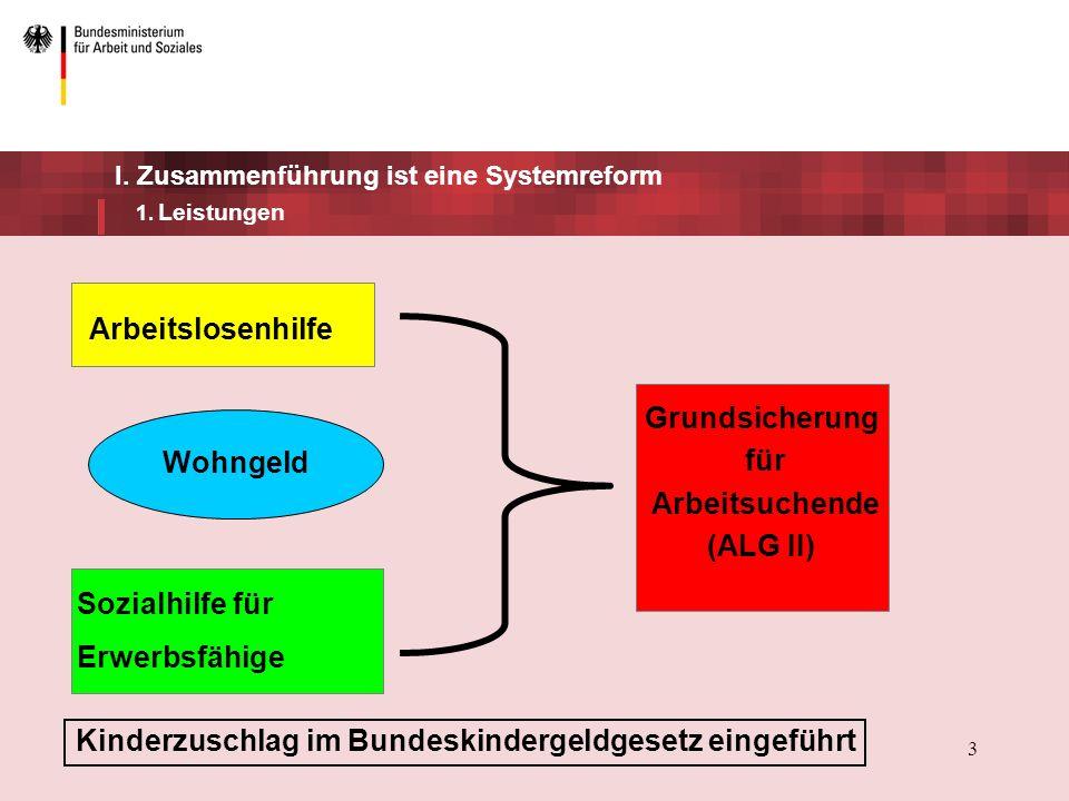4 Finanzierung gemischt I.Zusammenführung ist eine Systemreform 2.