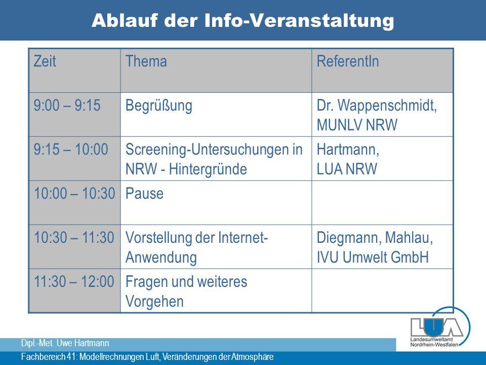 Dipl.-Met. Uwe Hartmann Fachbereich 41: Modellrechnungen Luft, Veränderungen der Atmosphäre Ablauf der Info-Veranstaltung ZeitThemaReferentIn 9:00 – 9