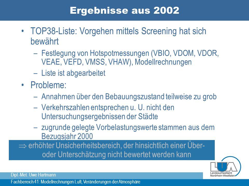 Dipl.-Met. Uwe Hartmann Fachbereich 41: Modellrechnungen Luft, Veränderungen der Atmosphäre Ergebnisse aus 2002 TOP38-Liste: Vorgehen mittels Screenin