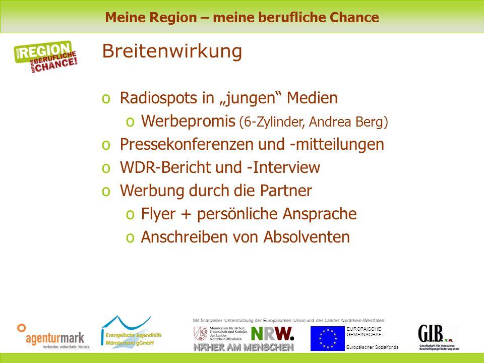 Meine Region – meine berufliche Chance Mit finanzieller Unterstützung der Europäischen Union und des Landes Nordrhein-Westfalen EUROPÄISCHE GEMEINSCHAFT Europäischer Sozialfonds Breitenwirkung oRadiospots in jungen Medien oWerbepromis (6-Zylinder, Andrea Berg) oPressekonferenzen und -mitteilungen oWDR-Bericht und -Interview oWerbung durch die Partner oFlyer + persönliche Ansprache oAnschreiben von Absolventen