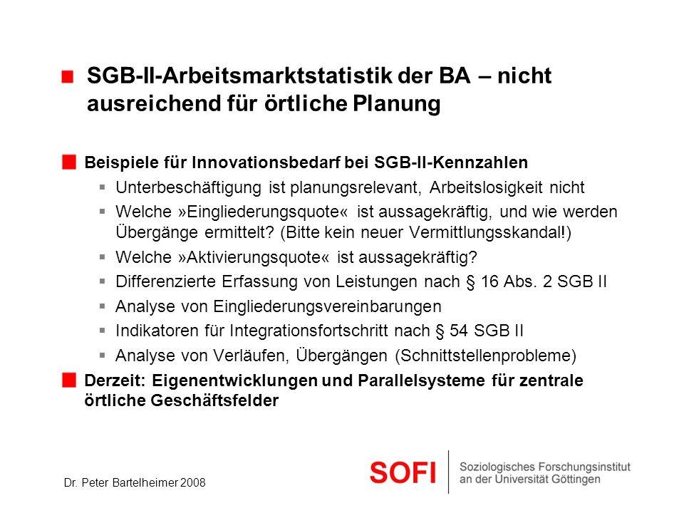 Dr. Peter Bartelheimer 2008 SGB-II-Arbeitsmarktstatistik der BA – nicht ausreichend für örtliche Planung Beispiele für Innovationsbedarf bei SGB-II-Ke