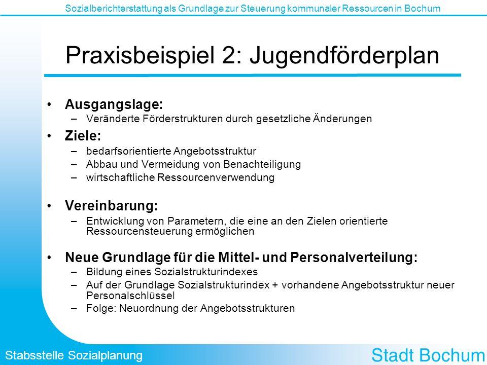 Stabsstelle Sozialplanung Sozialberichterstattung als Grundlage zur Steuerung kommunaler Ressourcen in Bochum Praxisbeispiel 2: Jugendförderplan Ausga