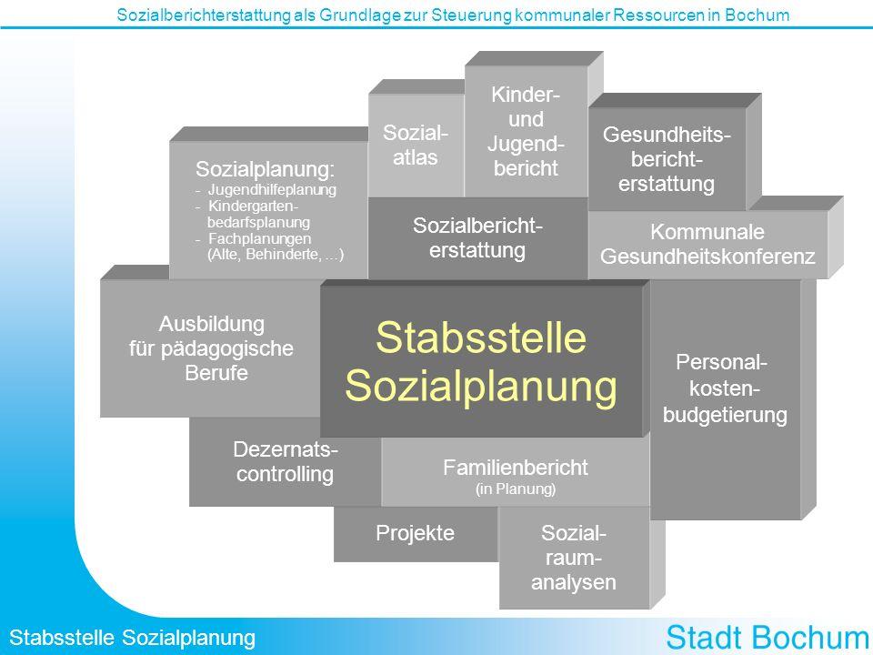 Stabsstelle Sozialplanung Sozialberichterstattung als Grundlage zur Steuerung kommunaler Ressourcen in Bochum Projekte Dezernats- controlling Sozial-