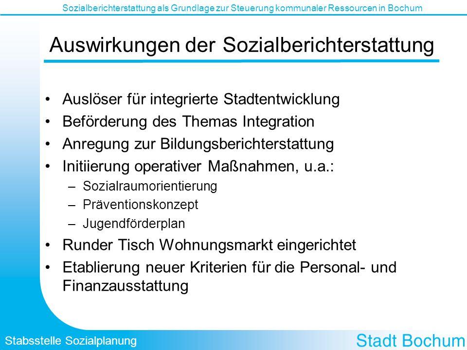 Stabsstelle Sozialplanung Sozialberichterstattung als Grundlage zur Steuerung kommunaler Ressourcen in Bochum Auswirkungen der Sozialberichterstattung Drei Praxisbeispiele zur neuen Ressourcen- steuerung –Spielleitplanung –Jugendförderplan –Kinder- und Jugendgesundheitsdienst
