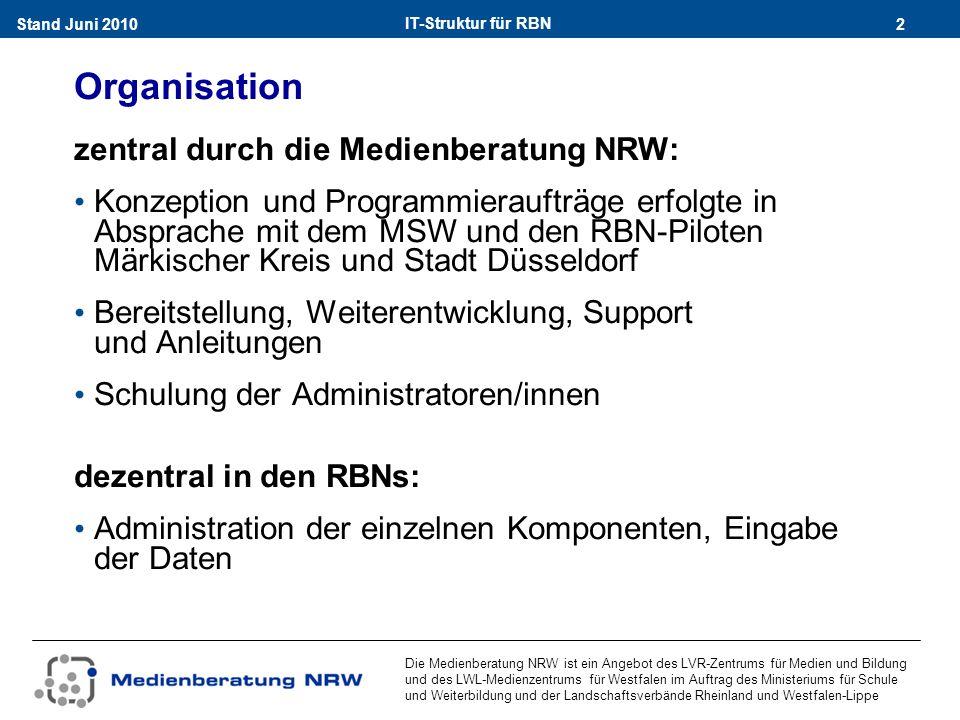 IT-Struktur für RBN 3Stand Juni 2010 Die Medienberatung NRW ist ein Angebot des LVR-Zentrums für Medien und Bildung und des LWL-Medienzentrums für Westfalen im Auftrag des Ministeriums für Schule und Weiterbildung und der Landschaftsverbände Rheinland und Westfalen-Lippe IT-Struktur für RBN Standardisierte datenbankbasierte Web-Darstellung (realisiert seit März 2010) Interne Kommunikationsplattform unter www.rbn.nrw.de (realisiert seit Oktober 2009)www.rbn.nrw.de Veranstaltungsmodul (realisiert seit Mai 2010) Newslettermodul (realisiert seit Juni 2010)