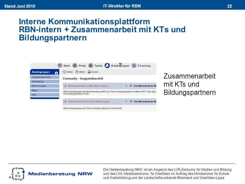 IT-Struktur für RBN 22Stand Juni 2010 Die Medienberatung NRW ist ein Angebot des LVR-Zentrums für Medien und Bildung und des LWL-Medienzentrums für Westfalen im Auftrag des Ministeriums für Schule und Weiterbildung und der Landschaftsverbände Rheinland und Westfalen-Lippe Interne Kommunikationsplattform RBN-intern + Zusammenarbeit mit KTs und Bildungspartnern Zusammenarbeit mit KTs und Bildungspartnern